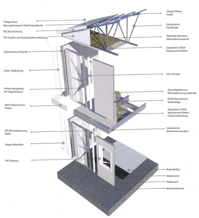 Paneelensystem mit Trägerkarkasse