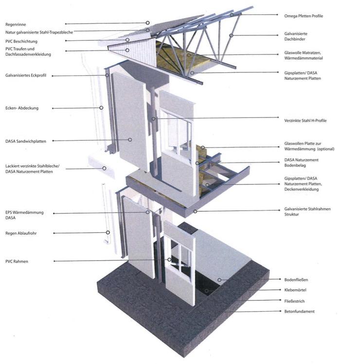 Sandwichplattensystem